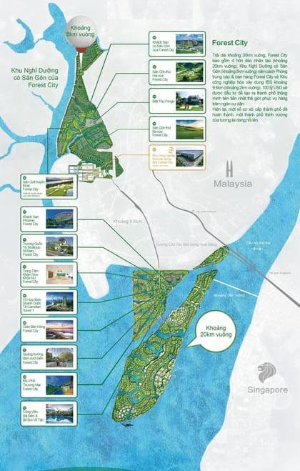 Vị trí Forest City và Singapore